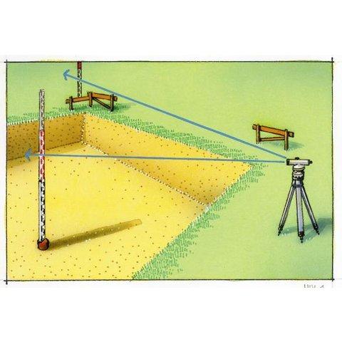 Нівелірна рейка Laserliner Teleskop-Nivellierlatte 4 m Прев'ю 2